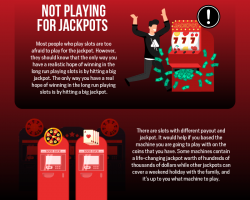What to Avoid When Playing with Slot Machines