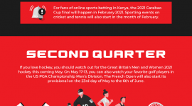 Sports events calendar in 2021 [INFOGRAPHIC]